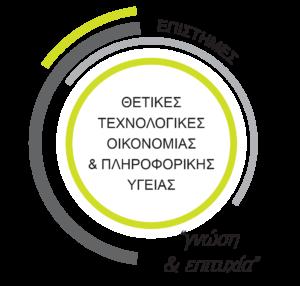 Θετικές & Τεχνολογικές Επιστήμες, Επιστήμες Οικονομίας & Πληροφορικής , Επιστήμες Υγείας